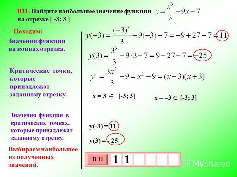 В11. Найдите наибольшее значение функции на отрезке [ -3; 3 ] x = –3 [-3; 3] x = 3 [-3; 3] y(-3) = 11 3 х 1 0 х В 11 1 1 y(3) = - 25 Находим: Значения функции на концах отрезка. Критические точки, которые принадлежат заданному отрезку. Значения функц