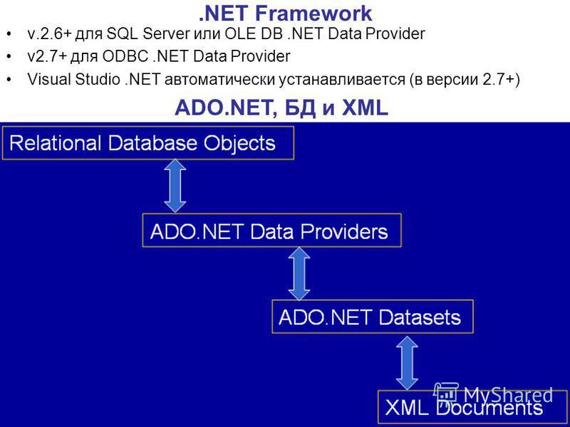 .NET Framework v.2.6+ для SQL Server или OLE DB.NET Data Provider v2.7+ для ODBC.NET Data Provider Visual Studio.NET автоматически устанавливается (в версии 2.7+) ADO.NET, БД и XML