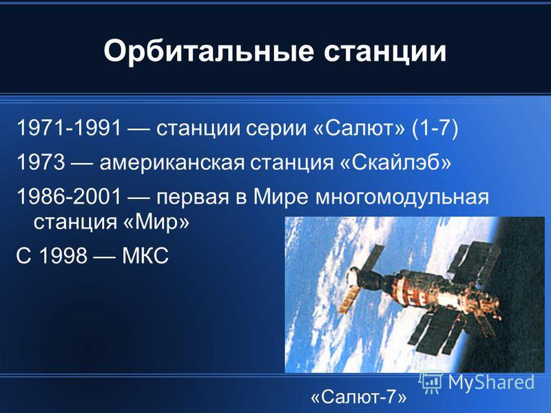 Орбитальные станции 1971-1991 станции серии «Салют» (1-7) 1973 американская станция «Скайлэб» 1986-2001 первая в Мире многомодульная станция «Мир» С 1998 МКС «Салют-7»