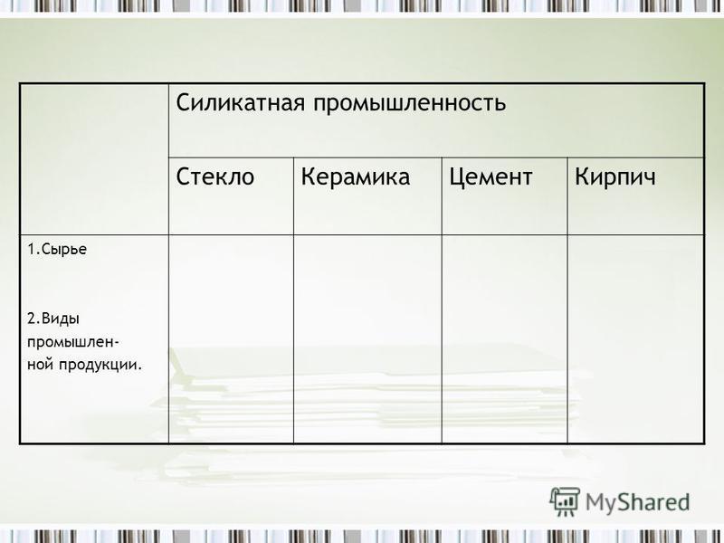 Силикатная промышленность Стекло КерамикаЦемент Кирпич 1. Сырье 2. Виды промышлен- ной продукции.
