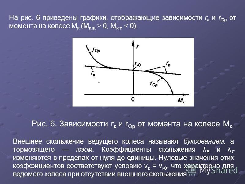 На рис. 6 приведены графики, отображающие зависимости r к и r Ор от момента на колесе М к (М к.в. > 0, М к.т. < 0). Рис. 6. Зависимости r к и r Ор от момента на колесе М к Внешнее скольжение ведущего колеса называют буксованием, а тормозящего юзом. К