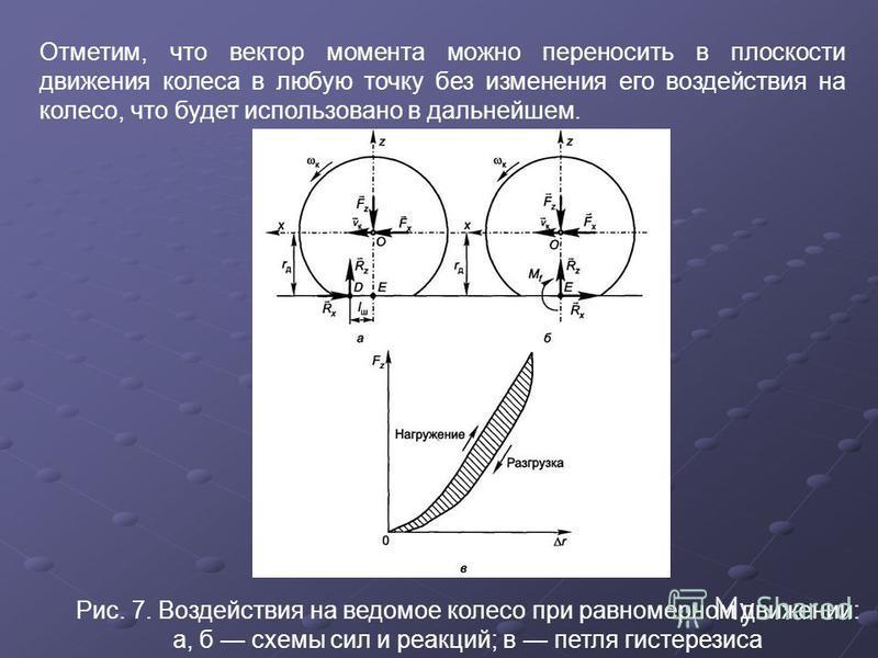 Отметим, что вектор момента можно переносить в плоскости движения колеса в любую точку без изменения его воздействия на колесо, что будет использовано в дальнейшем. Рис. 7. Воздействия на ведомое колесо при равномерном движении: а, б схемы сил и реак