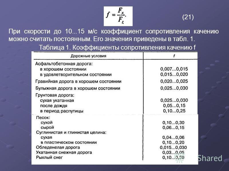 (21) При скорости до 10...15 м/с коэффициент сопротивления качению можно считать постоянным. Его значения приведены в табл. 1. Таблица 1. Коэффициенты сопротивления качению f