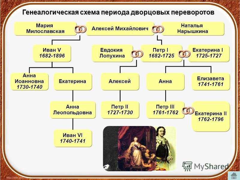 Алексей Михайлович Алексей