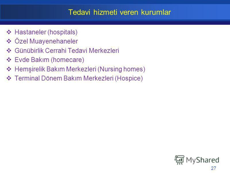 27 Tedavi hizmeti veren kurumlar Hastaneler (hospitals) Özel Muayenehaneler Günübirlik Cerrahi Tedavi Merkezleri Evde Bakım (homecare) Hemşirelik Bakım Merkezleri (Nursing homes) Terminal Dönem Bakım Merkezleri (Hospice)