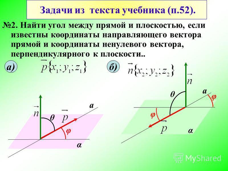 2. Найти угол между прямой и плоскостью, если известны координаты направляющего вектора прямой и координаты ненулевого вектора, перпендикулярного к плоскости.. а)б) α а φ θ α а φ φ θ Задачи из текста учебника (п.52).