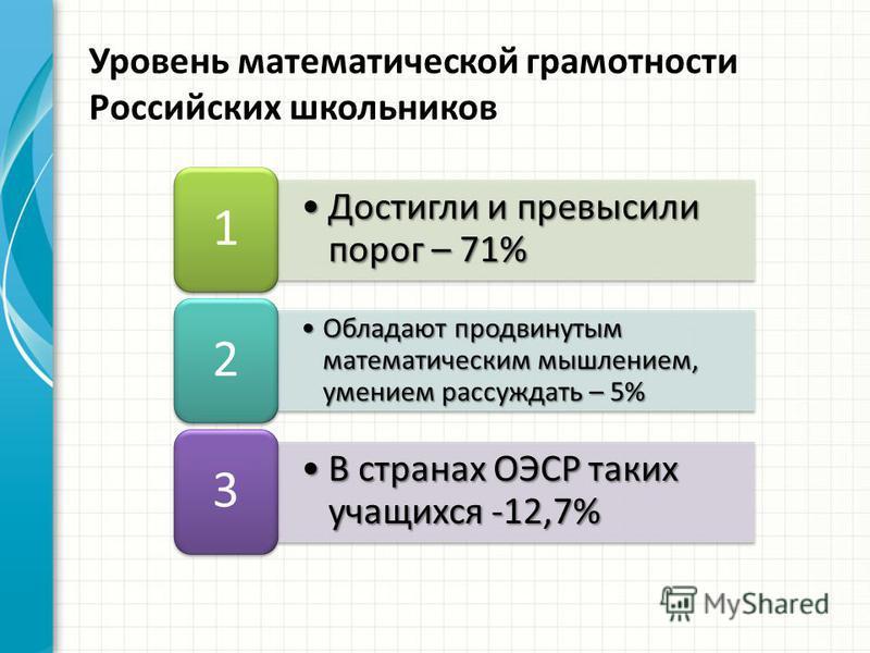 Достигли и превысили порог – 71%Достигли и превысили порог – 71% 1 Обладают продвинутым математическим мышлением, умением рассуждать – 5%Обладают продвинутым математическим мышлением, умением рассуждать – 5% 2 В странах ОЭСР таких учащихся -12,7%В ст