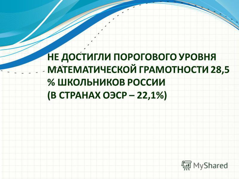 НЕ ДОСТИГЛИ ПОРОГОВОГО УРОВНЯ МАТЕМАТИЧЕСКОЙ ГРАМОТНОСТИ 28,5 % ШКОЛЬНИКОВ РОССИИ (В СТРАНАХ ОЭСР – 22,1%)