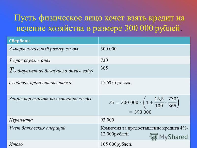 Пусть физическое лицо хочет взять кредит на ведение хозяйства в размере 300 000 рублей. Сбербанк S 0 -первоначальный размер ссуды 300 000 Т-срок ссуды в днях 730 Т год-временная база(число дней в году) 365 r-годовая процентная ставка 15,5%годовых Sт-