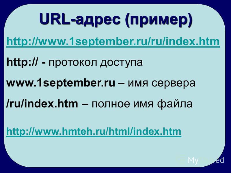 URL-адрес (пример) http://www.1september.ru/ru/index.htm http:// - протокол доступа www.1september.ru – имя сервера /ru/index.htm – полное имя файла http://www.hmteh.ru/html/index.htm