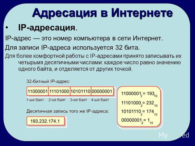Адресация в Интернете IP-адресация. IP-адрес это номер компьютера в сети Интернет. Для записи IP-адреса используется 32 бита. Для более комфортной работы с IP-адресами принято записывать их четырьмя десятичными числами: каждое число равно значению од