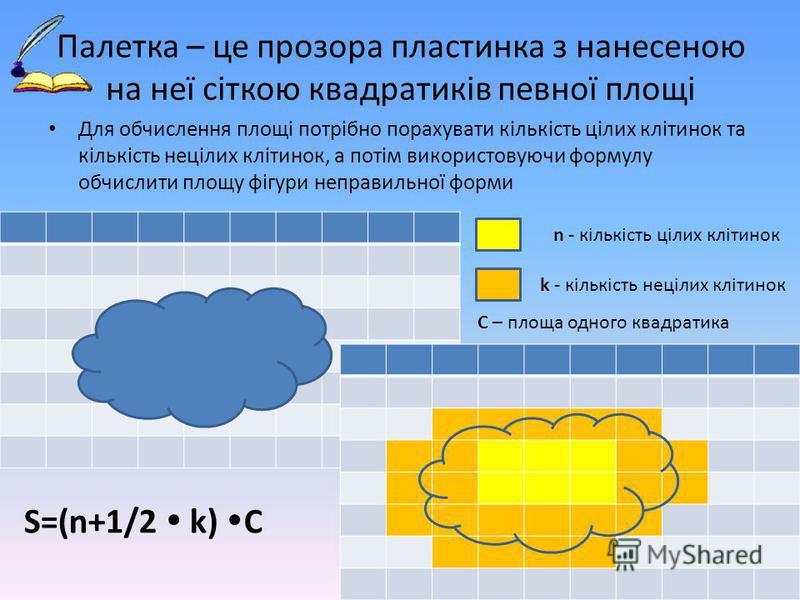 Палетка – це прозора пластинка з нанесеною на неї сіткою квадратиків певної площі Для обчислення площі потрібно порахувати кількість цілих клітинок та кількість нецілих клітинок, а потім використовуючи формулу обчислити площу фігури неправильної форм