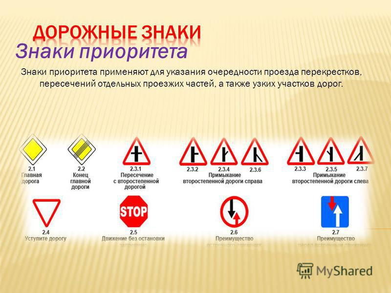 Знаки приоритета Знаки приоритета применяют для указания очередности проезда перекрестков, пересечений отдельных проезжих частей, а также узких участков дорог.