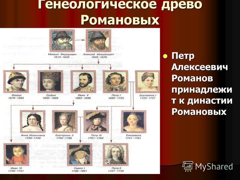 Генеологическое древо Романовых Петр Алексеевич Романов принадлежи т к династии Романовых Петр Алексеевич Романов принадлежи т к династии Романовых