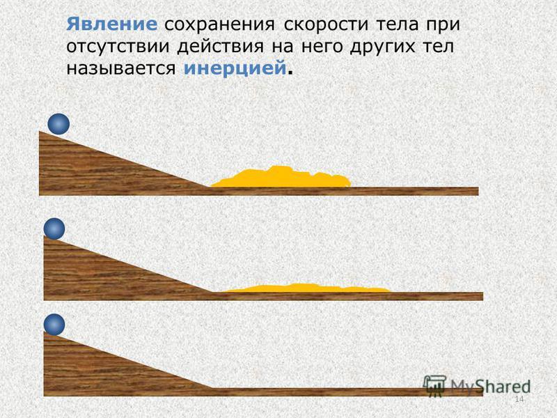 14 Явление сохранения скорости тела при отсутствии действия на него других тел называется инерцией.