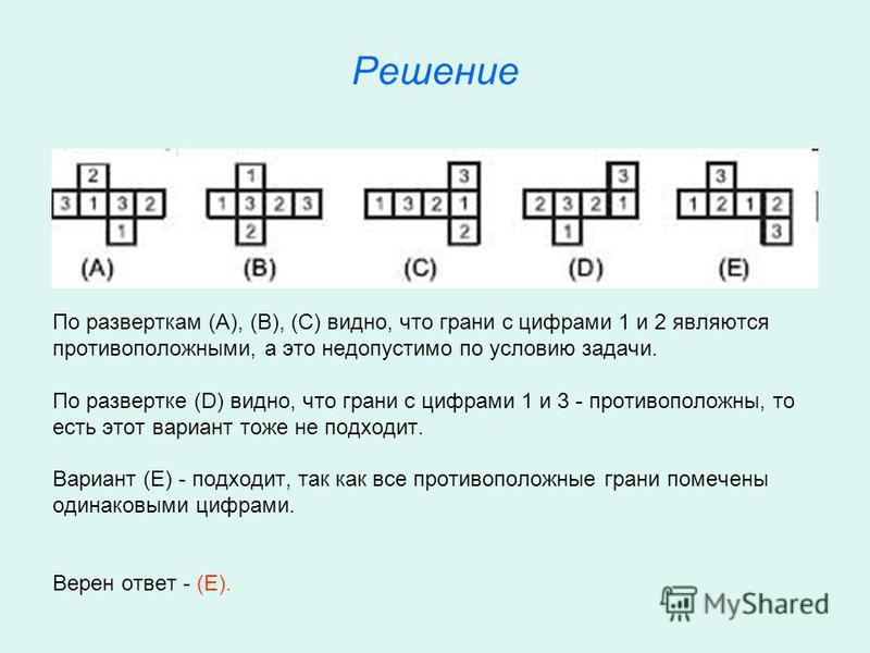 Решение По разверткам (A), (B), (C) видно, что грани с цифрами 1 и 2 являются противоположными, а это недопустимо по условию задачи. По развертке (D) видно, что грани с цифрами 1 и 3 - противоположны, то есть этот вариант тоже не подходит. Вариант (E