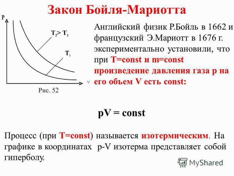 Закон Бойля-Мариотта V Английский физик Р.Бойль в 1662 и французский Э.Мариотт в 1676 г. экспериментально установили, что при Т=const и m=const произведение давления газа p на его объем V есть const: pV = const Процесс (при T=const) называется изотер