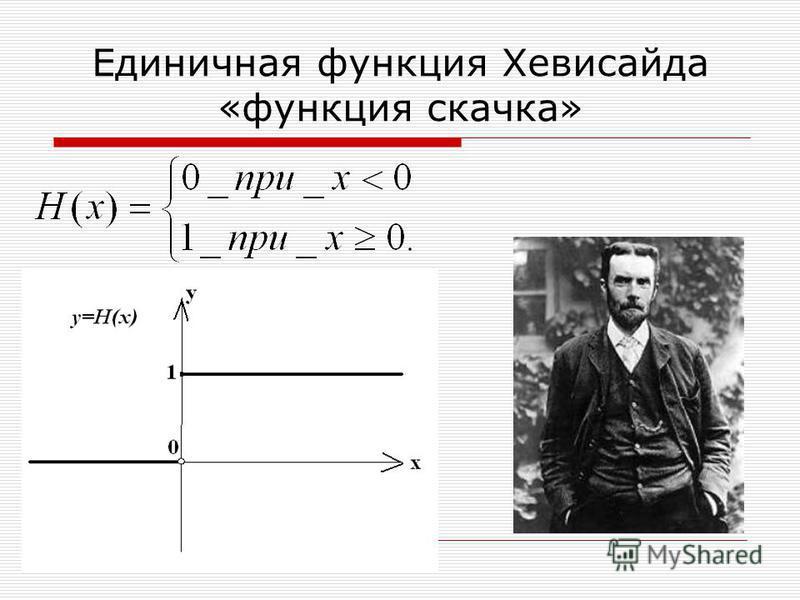 Единичная функция Хевисайда «функция скачка»
