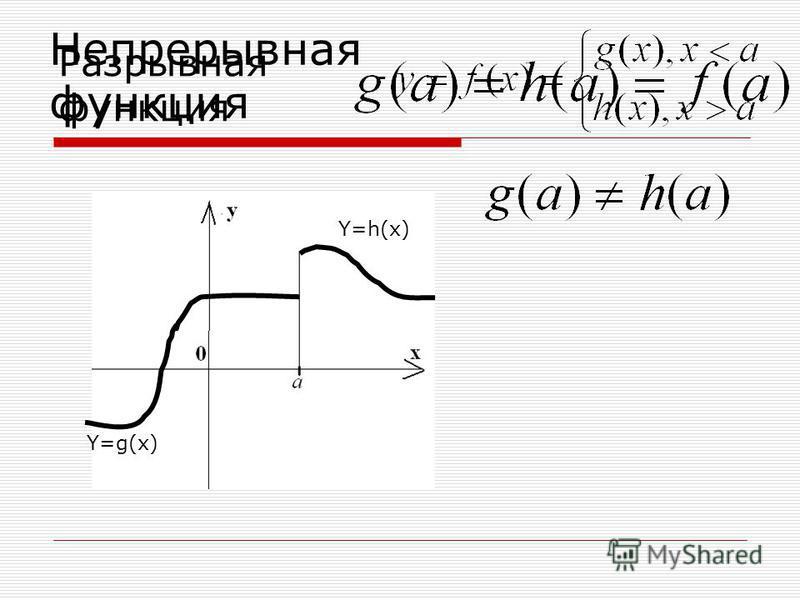 Разрывная функция Y=g(x) Y=h(x) Непрерывная функция