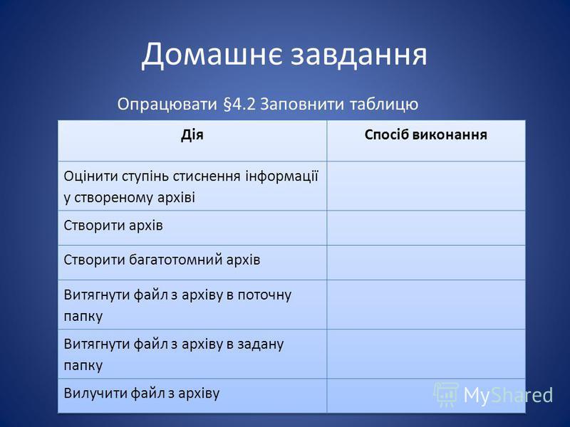 Домашнє завдання Опрацювати §4.2 Заповнити таблицю