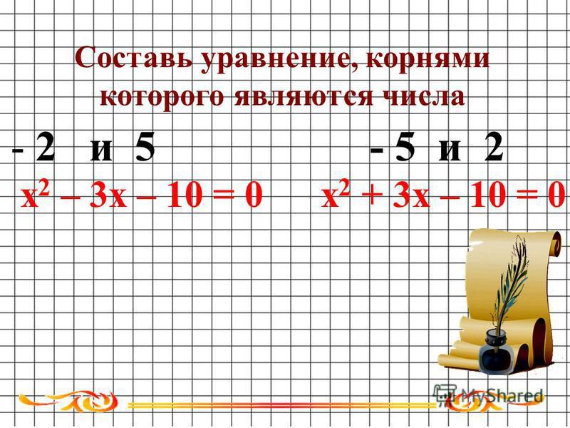 - 2 и 5 - 5 и 2 х 2 – 3 х – 10 = 0 х 2 + 3 х – 10 = 0 Составь уравнение, корнями которого являются числа