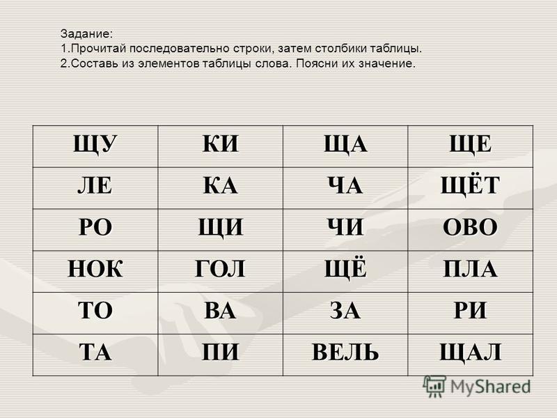 Задание: 1.Прочитай последовательно строки, затем столбики таблицы. 2.Составь из элементов таблицы слова. Поясни их значение. ЩУКИЩАЩЕ ЛЕКАЧАЩЁТ РОЩИЧИОВО НОКГОЛЩЁПЛА ТОВАЗАРИ ТАПИВЕЛЬЩАЛ