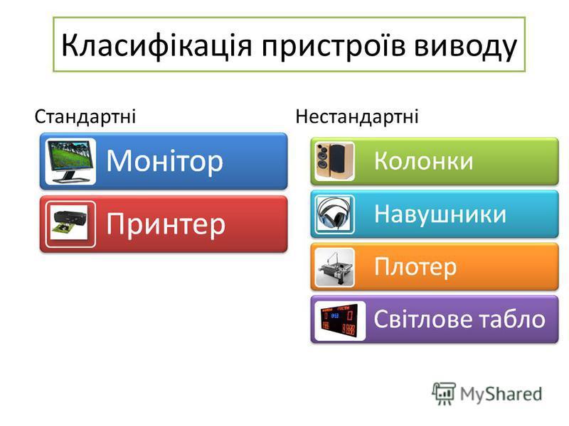 Класифікація пристроїв виводу СтандартніНестандартні