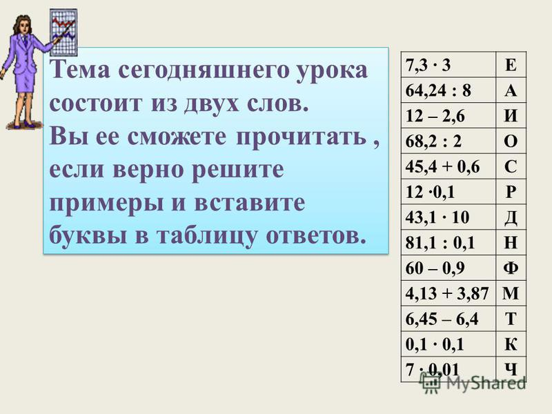 7,3 3Е 64,24 : 8А 12 – 2,6И 68,2 : 2О 45,4 + 0,6С 12 0,1Р 43,1 10Д 81,1 : 0,1Н 60 – 0,9Ф 4,13 + 3,87М 6,45 – 6,4Т 0,1 К 7 0,01Ч Тема сегодняшнего урока состоит из двух слов. Вы ее сможете прочитать, если верно решите примеры и вставите буквы в таблиц