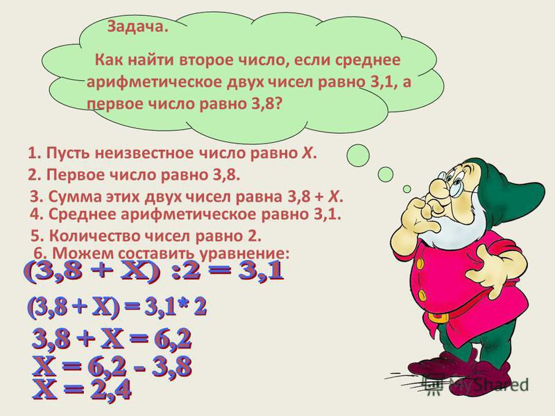 Задача. Как найти второе число, если среднее арифметическое двух чисел равно 3,1, а первое число равно 3,8? 4. Среднее арифметическое равно 3,1. 5. Количество чисел равно 2. 1. Пусть неизвестное число равно Х. 2. Первое число равно 3,8. 3. Сумма этих