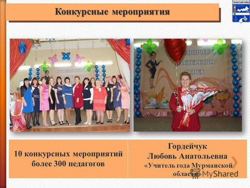 Конкурсные мероприятия 10 конкурсных мероприятий более 300 педагогов Гордейчук Любовь Анатольевна «Учитель года Мурманской области»