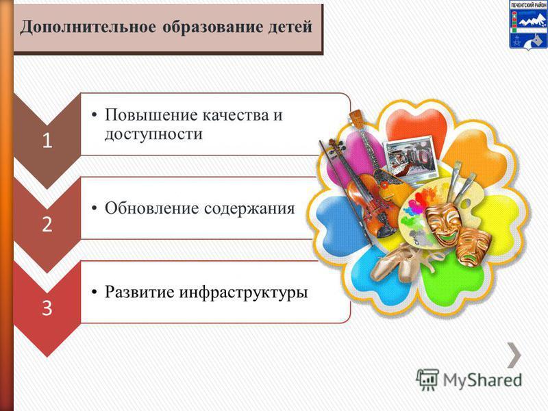 Дополнительное образование детей 1 Повышение качества и доступности 2 Обновление содержания 3 Развитие инфраструктуры