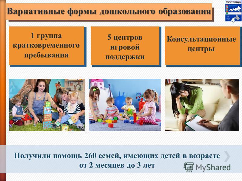 Консультационные центры 1 группа кратковременного пребывания Вариативные формы дошкольного образования 5 центров игровой поддержки Получили помощь 260 семей, имеющих детей в возрасте от 2 месяцев до 3 лет