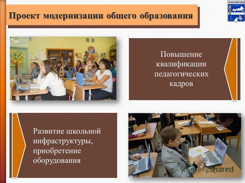 Проект модернизации Развитие школьной инфраструктуры, приобретение оборудования Проект модернизации общего образования Повышение квалификации педагогических кадров
