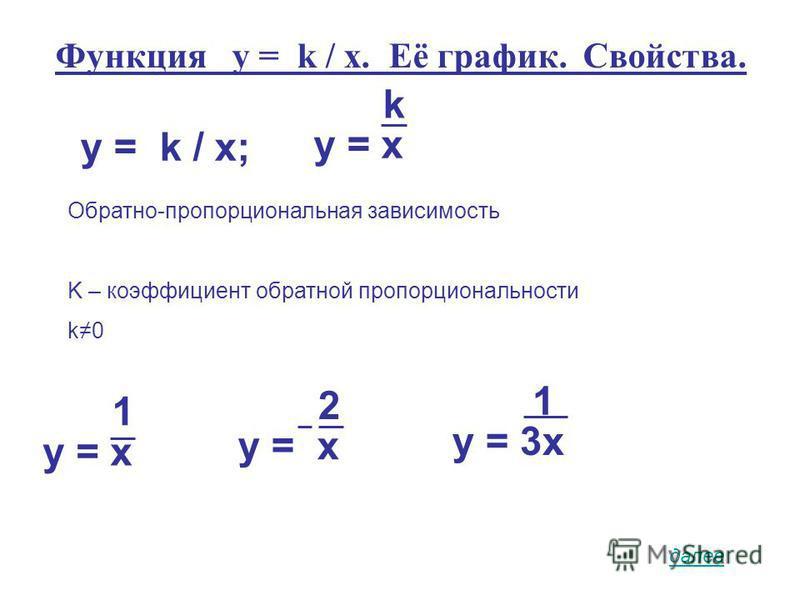 Обратно-пропорциональная зависимость K – коэффициент обратной пропорциональности k0 y = k / x; y = x k 1 2 y = 3x 1 Функция y = k / x. Её график. Свойства. далее