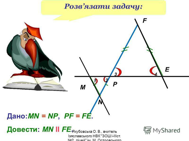 Якубовська О. В., вчитель Ізяславського НВК ЗОШ I-IIIст. 2, ліцей ім. М. Островського Дано:MN = NP, PF = FE. Довести: MN ll FE. M P E F N 1 2 34 Розвязати задачу: