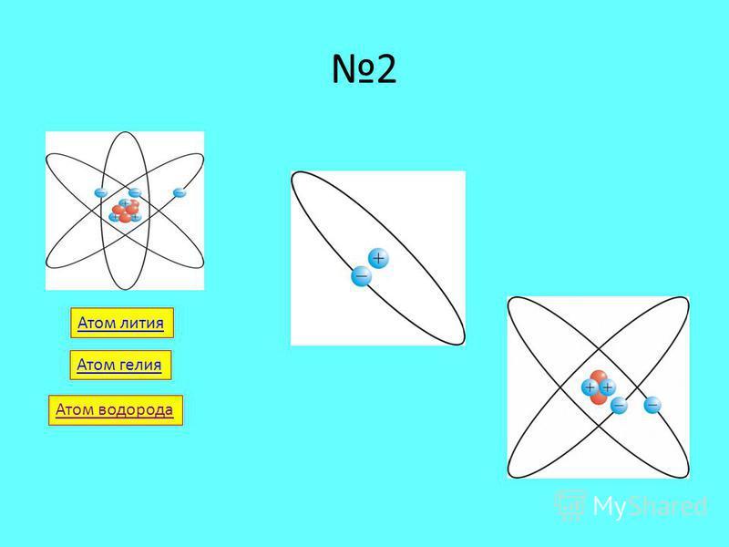 2 Атом лития Атом гелия Атом водорода