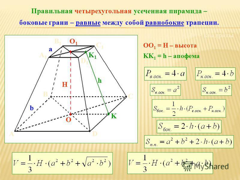 Правильная четырехугольная усеченная пирамида – боковые грани – равные между собой равнобокие трапеции. ABCD и A 1 B 1 C 1 D 1 – квадраты OO 1 = H – высота KK 1 = h – апофема A1A1 A B C D B1B1 C1C1 D1D1 O O1O1 H K K1K1 h a b