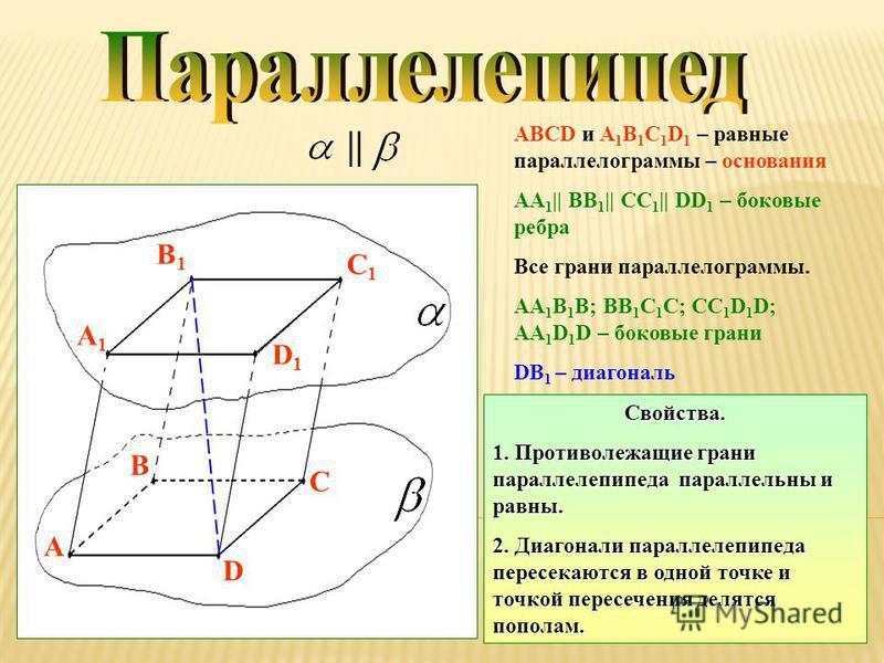 || АВСD и A 1 B 1 C 1 D 1 – равные параллелограммы – основания АА 1 || ВВ 1 || СС 1 || DD 1 – боковые ребра Все грани параллелограммы. AA 1 B 1 B; BB 1 C 1 C; CC 1 D 1 D; AA 1 D 1 D – боковые грани DB 1 – диагональ Свойства. 1. Противолежащие грани п