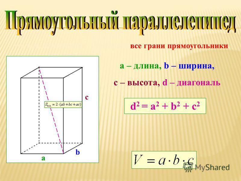 – это параллелепипед, у которого все грани прямоугольники. а b c a – длина, b – ширина, с – высота, d – диагональ d d 2 = a 2 + b 2 + c 2