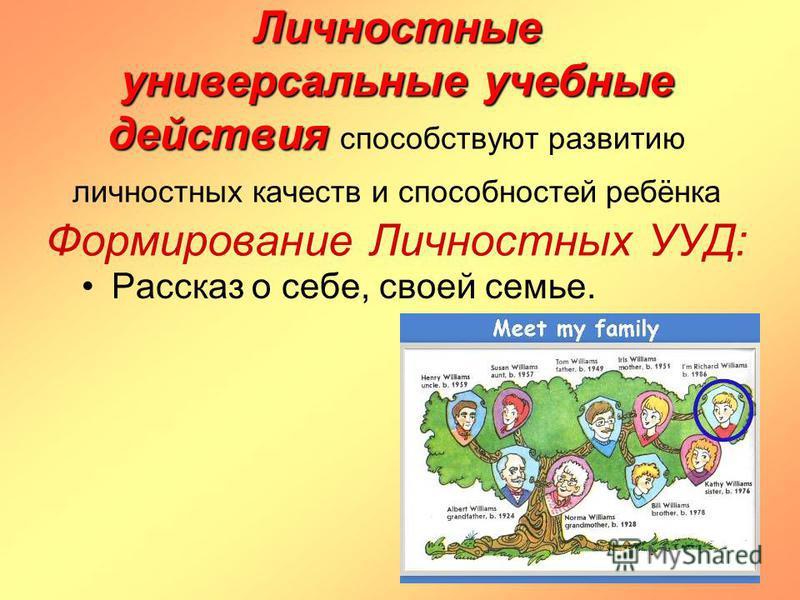 Личностные универсальные учебные действия Личностные универсальные учебные действия способствуют развитию личностных качеств и способностей ребёнка Формирование Личностных УУД: Рассказ о себе, своей семье.