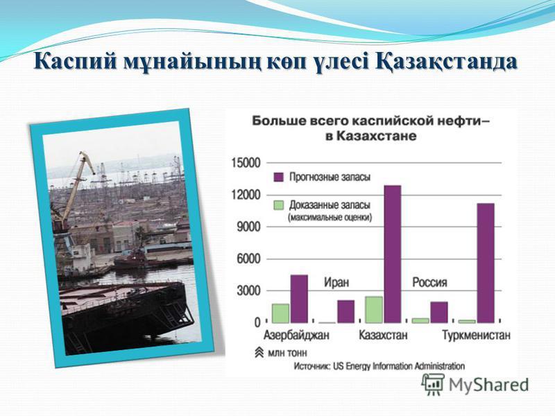 Каспий мұнайының көп үлесі Қазақстанда