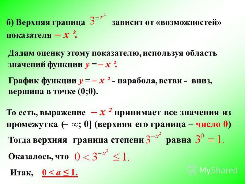 График функции у = ̶ х ² - парабола, ветви - вниз, вершина в точке (0;0). То есть, выражение ̶ х ² принимает все значения из промежутка ( ̶ ; 0] (верхняя его граница – число 0) Тогда верхняя граница степени равна Оказалось, что Итак, 0 < a 1. Дадим о