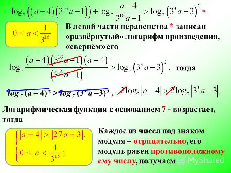 В левой части неравенства * записан «развёрнутый» логарифм произведения, «свернём» его тогда log 7 (а – 4) 2 > log 7 (3 3 а –3) 2, Каждое из чисел под знаком модуля – отрицательно, его модуль равен противоположному ему числу, получаем Логарифмическая