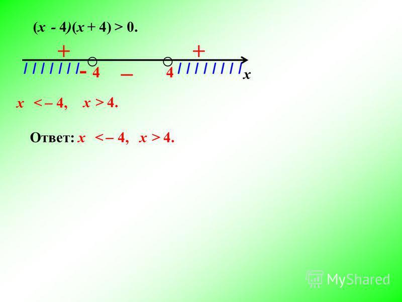 (х - 4)(х + 4) > 0. х - 4 4 + ̶ + I I I I I I II I I I х < ̶ 4, х > 4. Ответ: х 4.