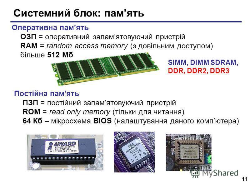 11 Системний блок: память SIMM, DIMM SDRAM, DDR, DDR2, DDR3 Оперативна память ОЗП = оперативний запамятовуючий пристрій RAM = random access memory (з довільним доступом) більше 512 Мб Постійна память ПЗП = постійний запамятовуючий пристрій ROM = read
