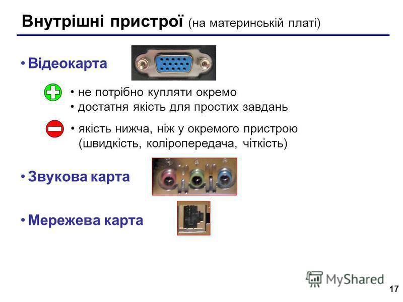 17 Внутрішні пристрої (на материнській платі) Відеокарта Звукова карта Мережева карта не потрібно купляти окремо достатня якість для простих завдань якість нижча, ніж у окремого пристрою (швидкість, коліропередача, чіткість)