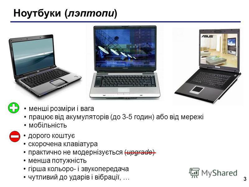 3 Ноутбуки (лэптопи) менші розміри і вага працює від акумуляторів (до 3-5 годин) або від мережі мобільність дорого коштує скорочена клавіатура практично не модернізується (upgrade) менша потужність гірша кольоро- і звукопередача чутливий до ударів і