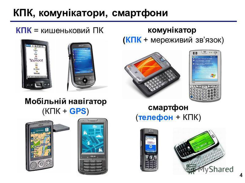 4 КПК, комунікатори, смартфони Мобільній навігатор (КПК + GPS) КПК = кишеньковий ПК смартфон (телефон + КПК) комунікатор (КПК + мереживий звязок)