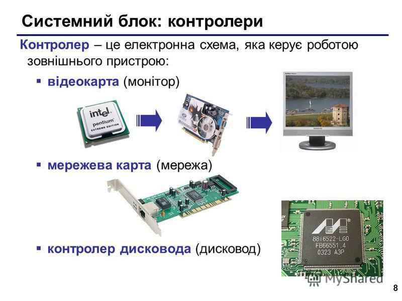 8 Системний блок: контролери Контролер – це електронна схема, яка керує роботою зовнішнього пристрою: відеокарта (монітор) мережева карта (мережа) контролер дисковода (дисковод)
