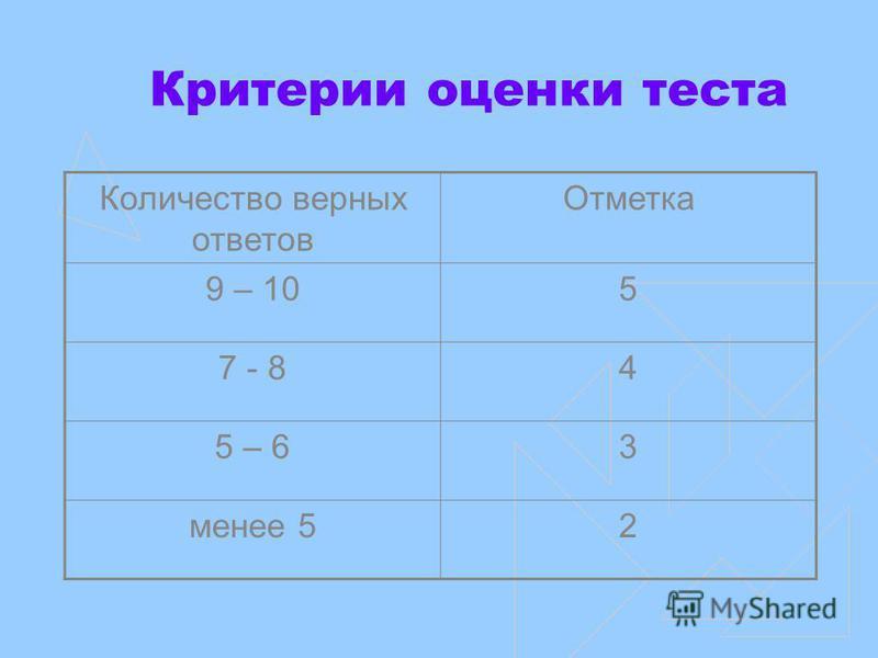 Критерии оценки теста Количество верных ответов Отметка 9 – 105 7 - 84 5 – 63 менее 52